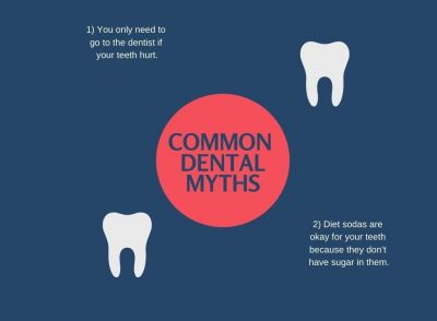 Common Myths Regarding Healthy Teeth
